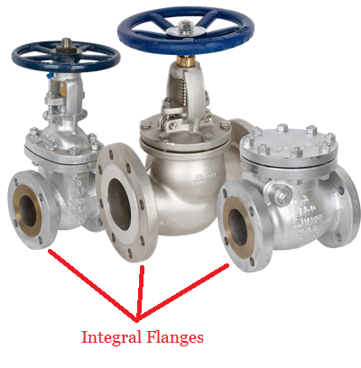 How to Order Pipe Flanges – Part 1